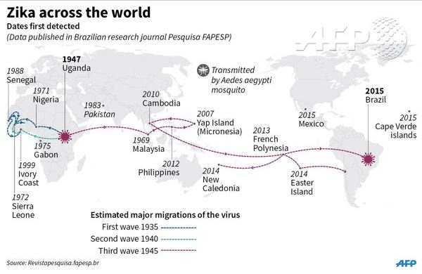 zika-spreading